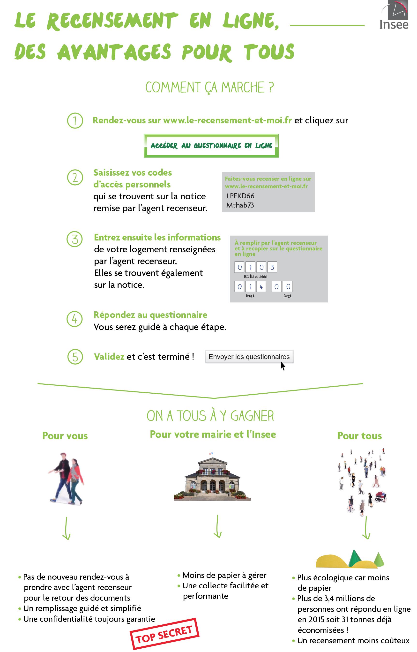 recensement-en-ligne-fr